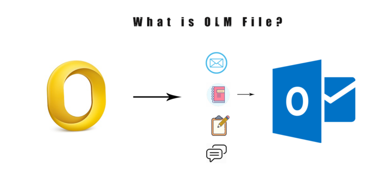 What is OLM File?