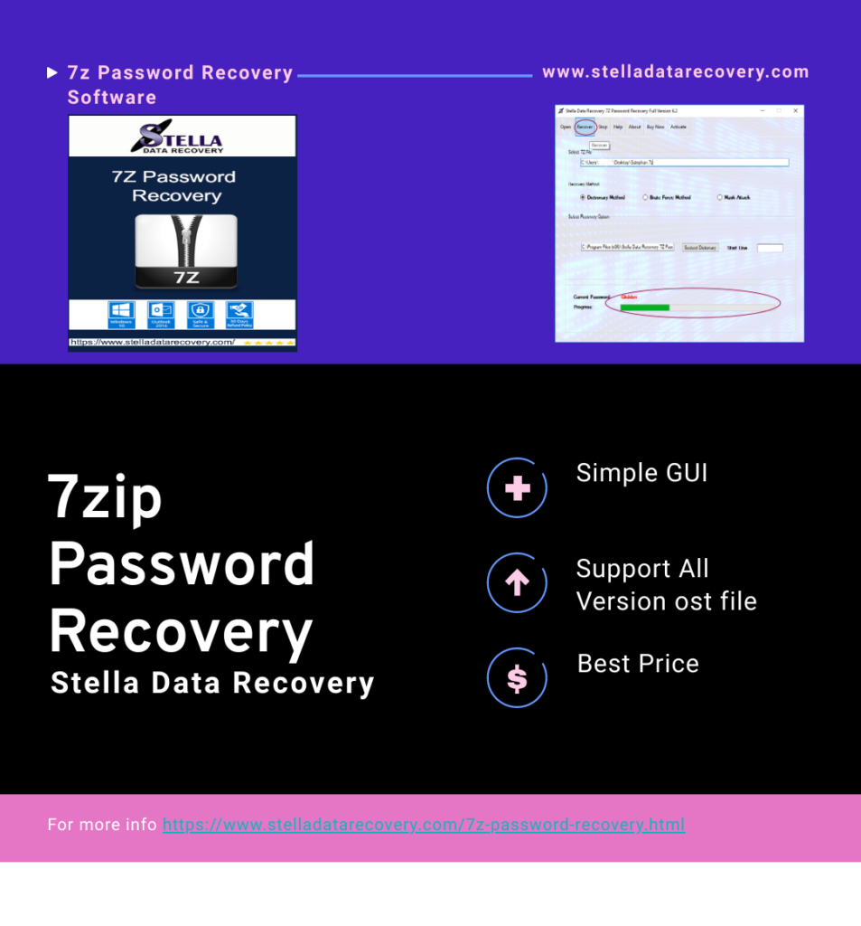 7z password recovery softare