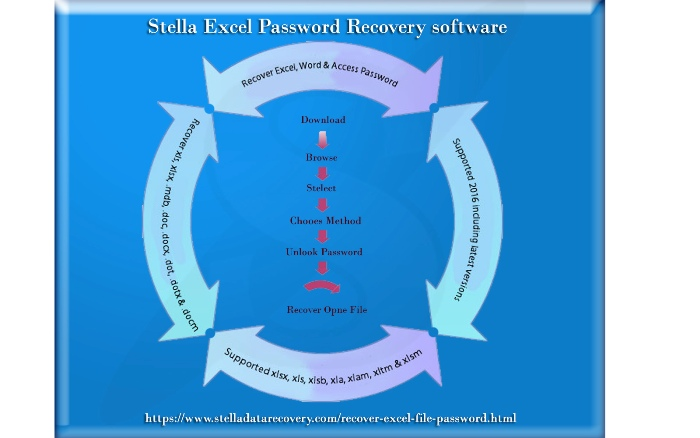 Stella Best free excel password recovery tool